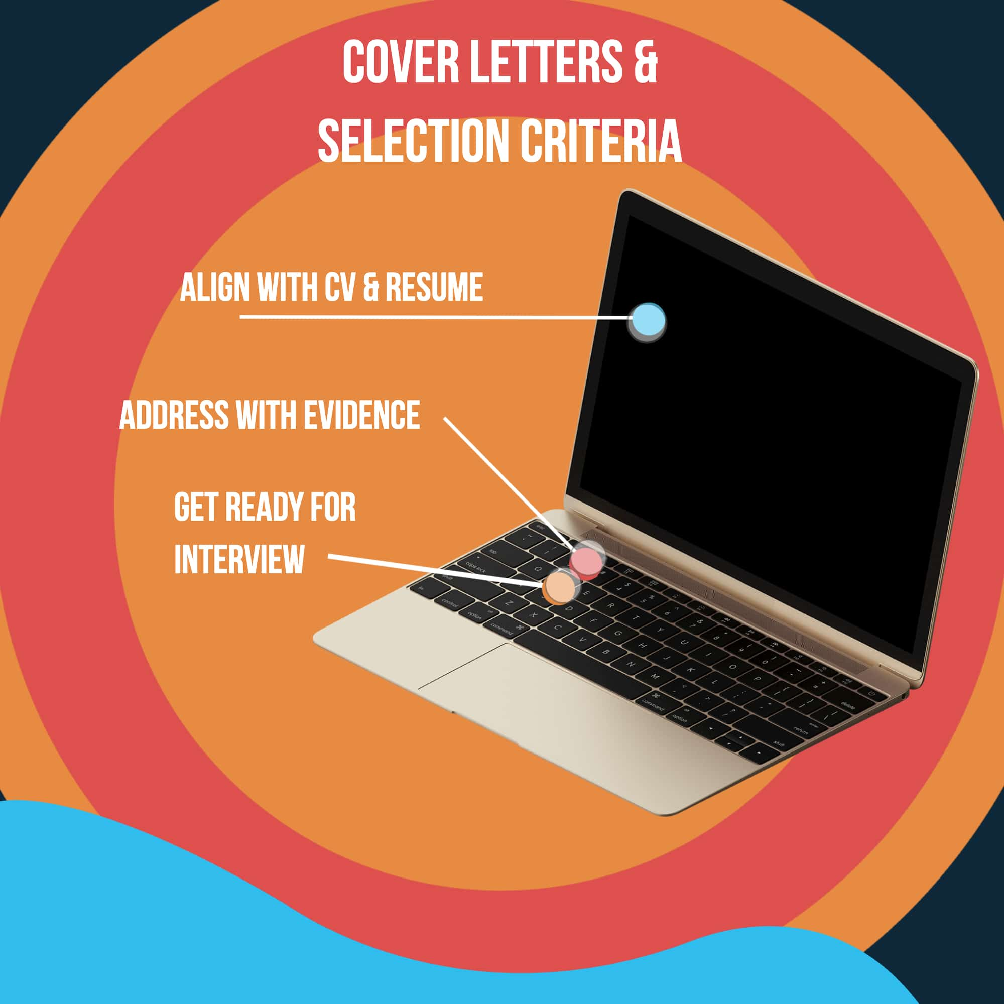 cover letter and selection criteria help for doctor jobs